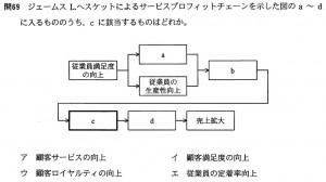 サービス・プロフィット・チェーン