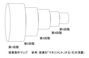 営業案件マップ